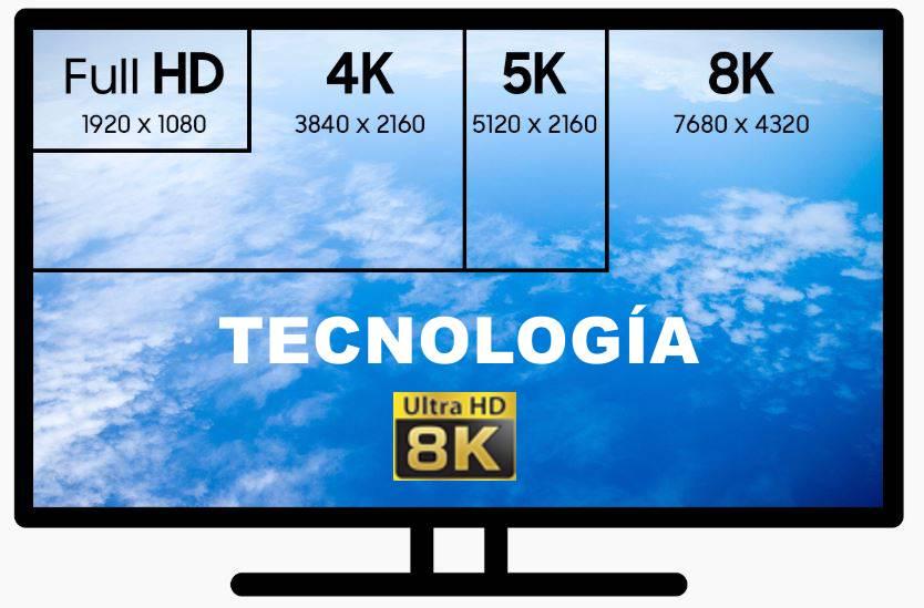 Tecnología-8K